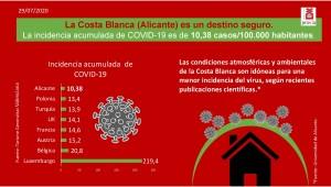 Coronavirus_ES rojo